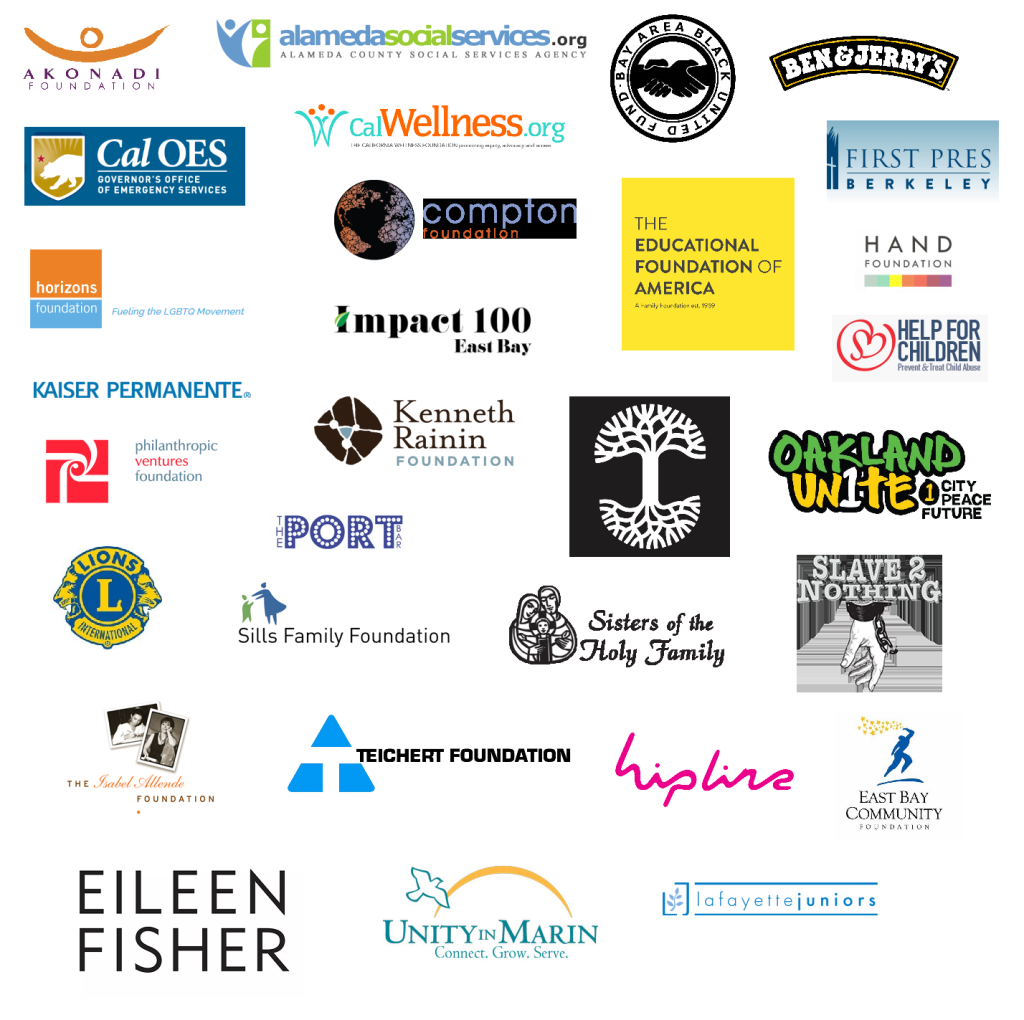 Recent & Current Funders